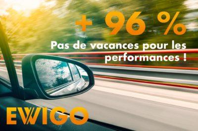 pas de vacances pour les performances en 2020 pour ewigo