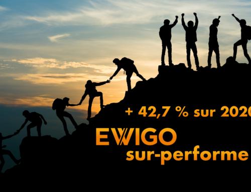 🚀 Sur-performance en 2020, optimisme et détermination pour 2021 !