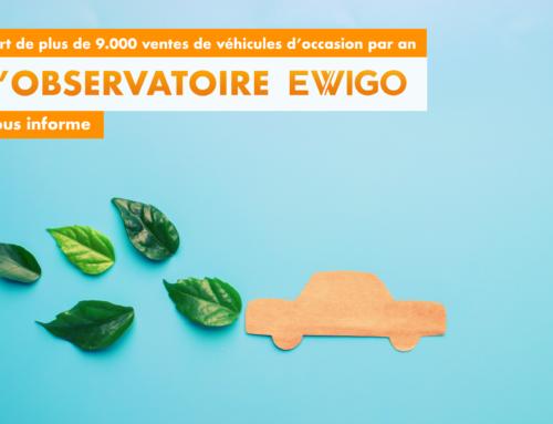Roulez plus propre avec le microcrédit «véhicules propres» et Ewigo