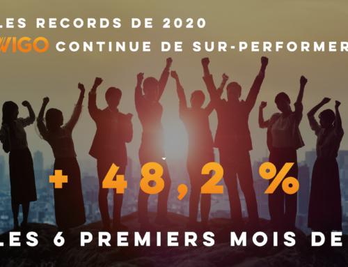 🚀 Ewigo continue de sur-performer sur les 6 premiers mois de 2021 !